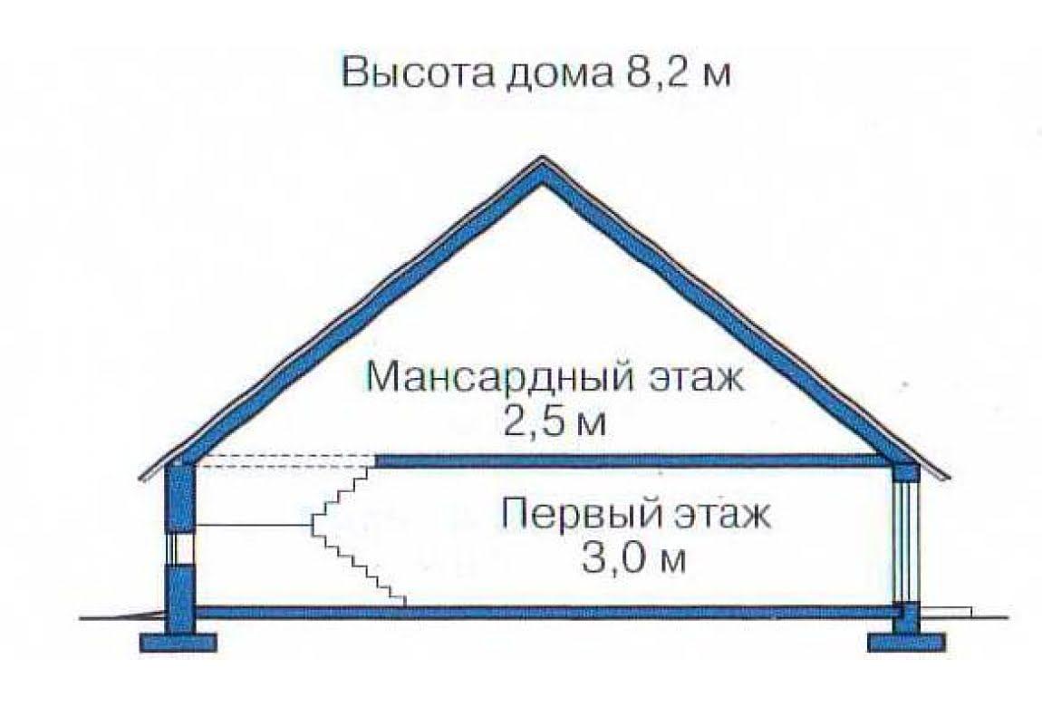 План N3 проекта дома из клееного бруса АСД-1362