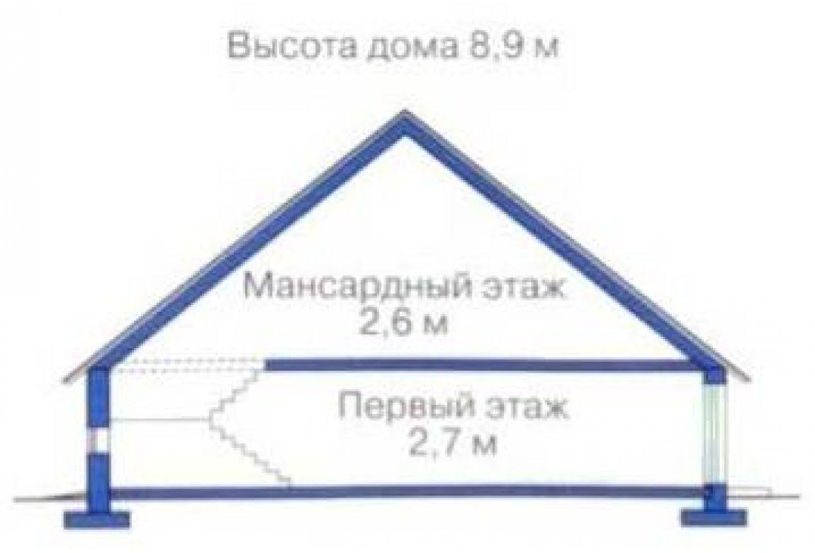 План N3 проекта дома из клееного бруса АСД-1363