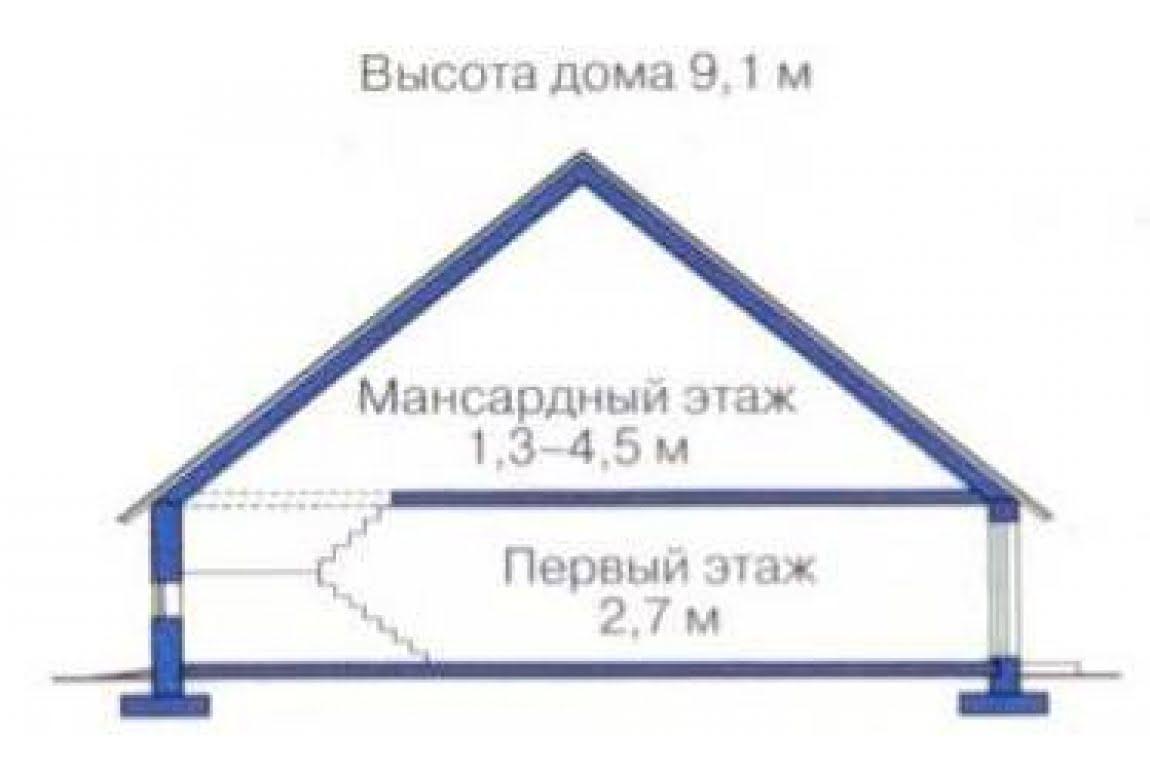 План N3 проекта дома из клееного бруса АСД-1364