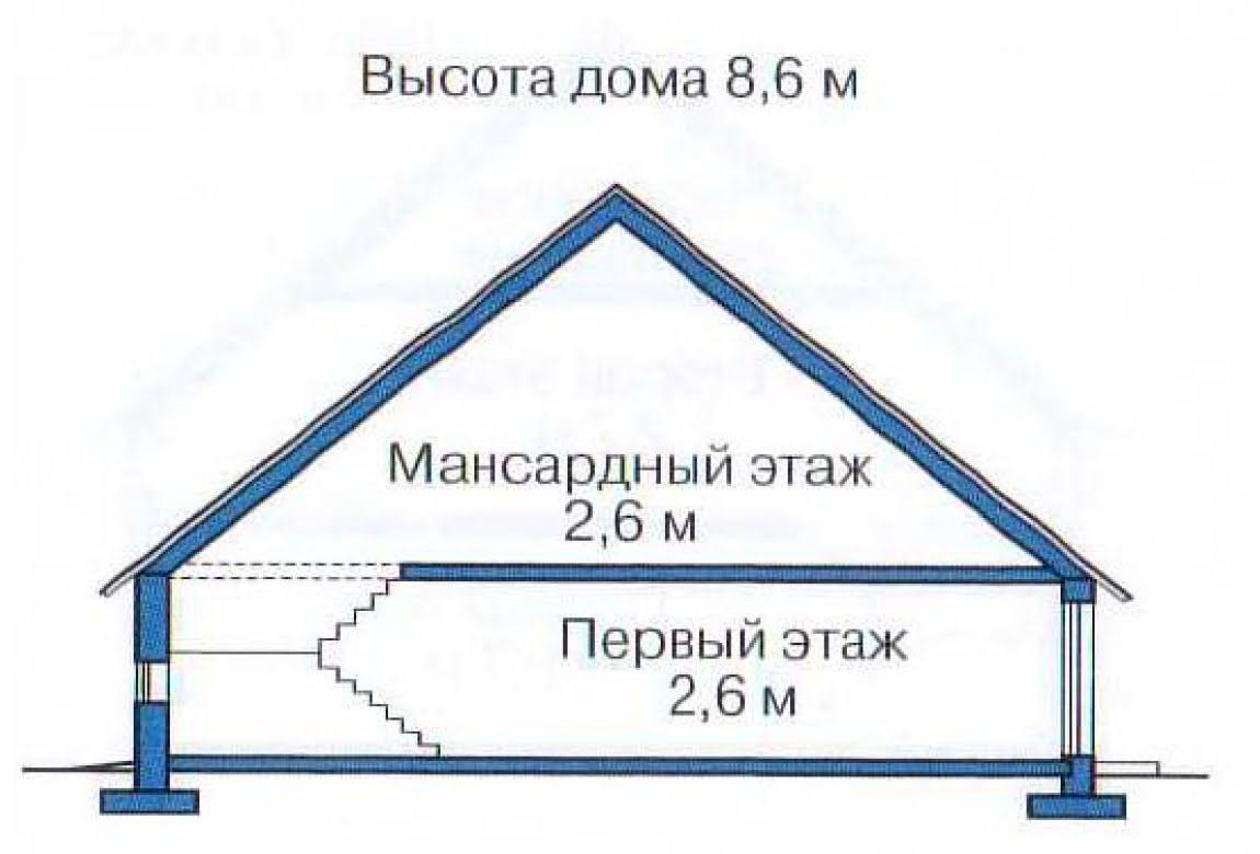 План N3 проекта дома из клееного бруса АСД-1365