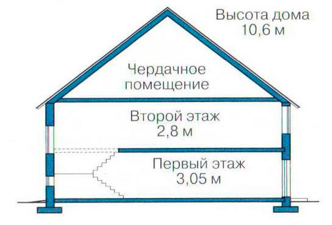 План N2 проекта кирпичного дома АСД-1037