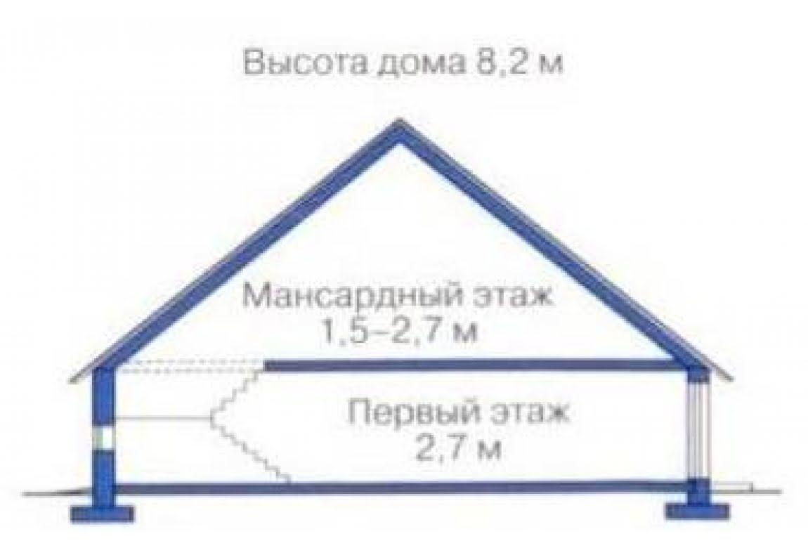 План N3 проекта каркасного дома АСД-1377