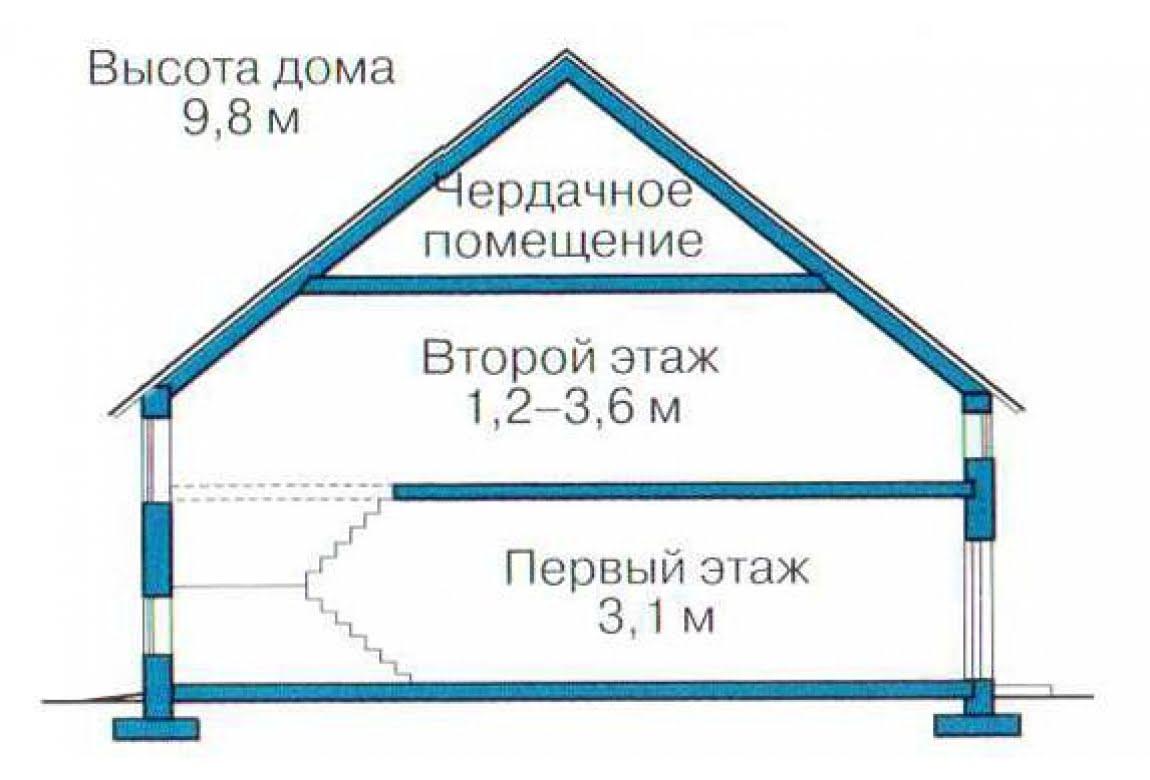 План N3 проекта каркасного дома АСД-1404