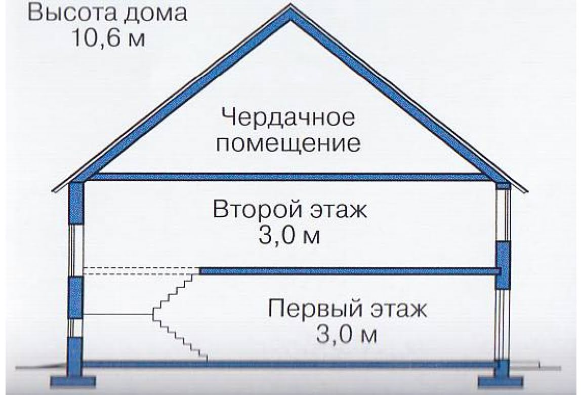План N3 проекта каркасного дома АСД-1407