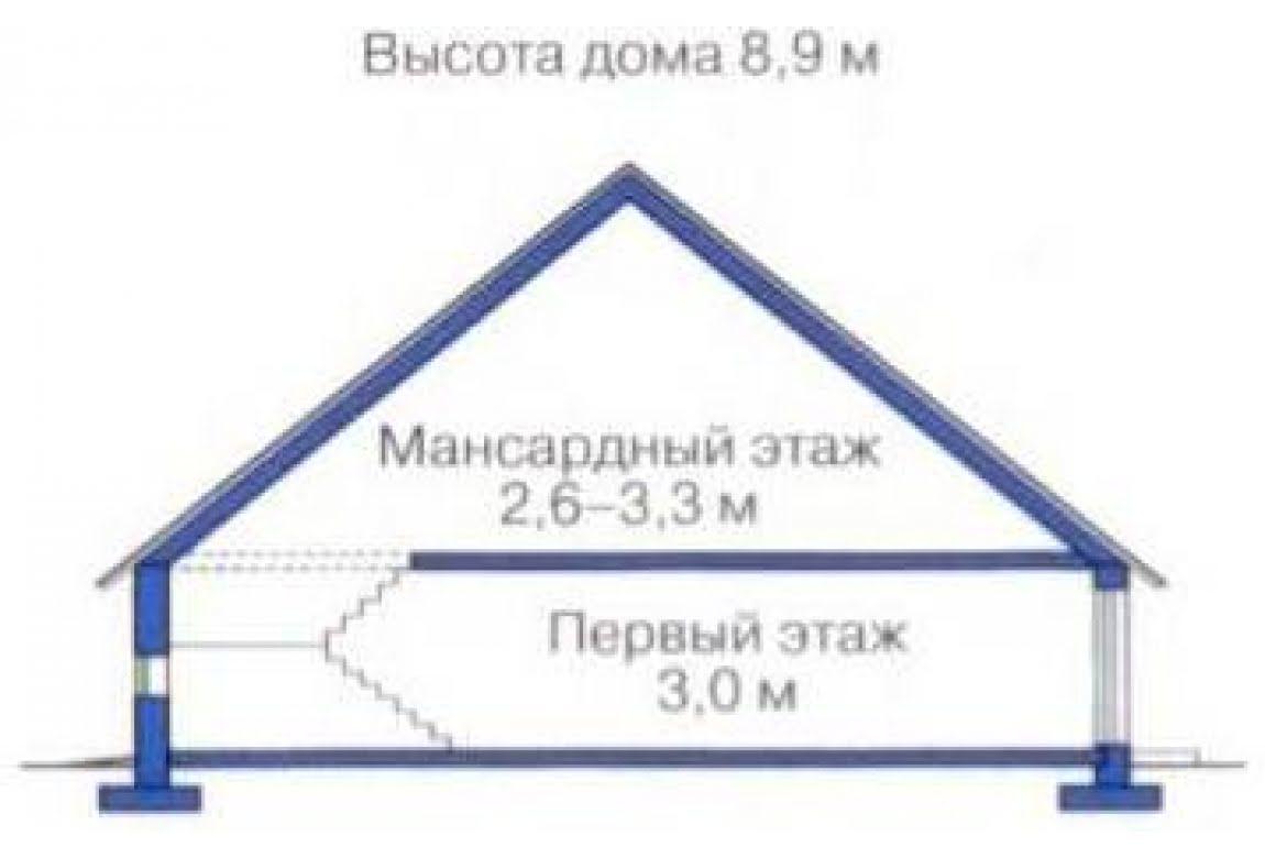 План N3 проекта каркасного дома АСД-1411