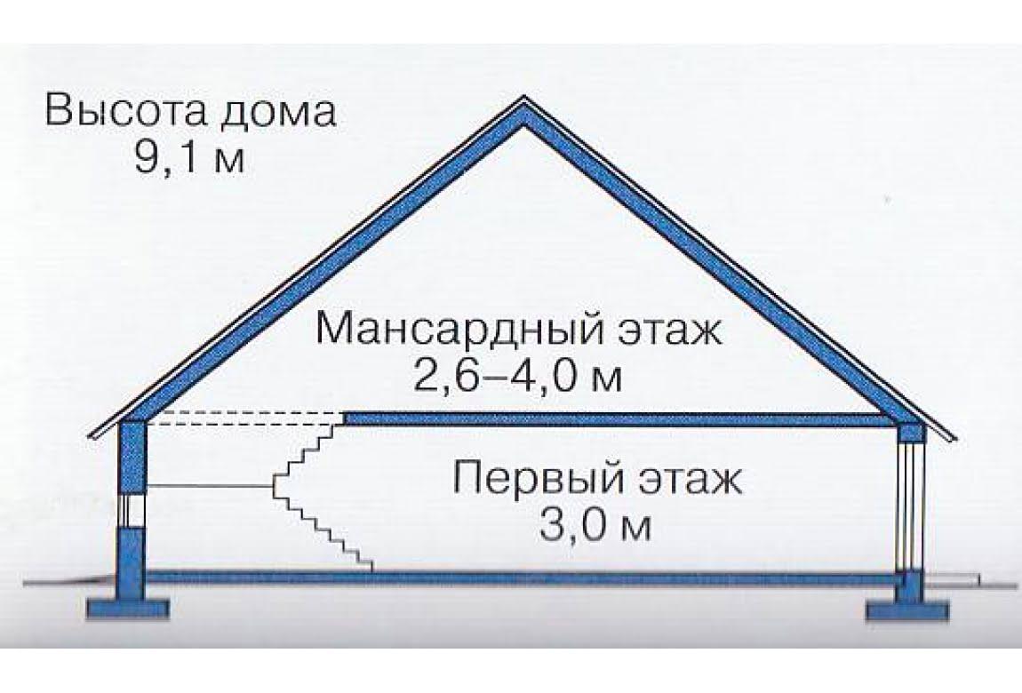 План N3 проекта каркасного дома АСД-1414