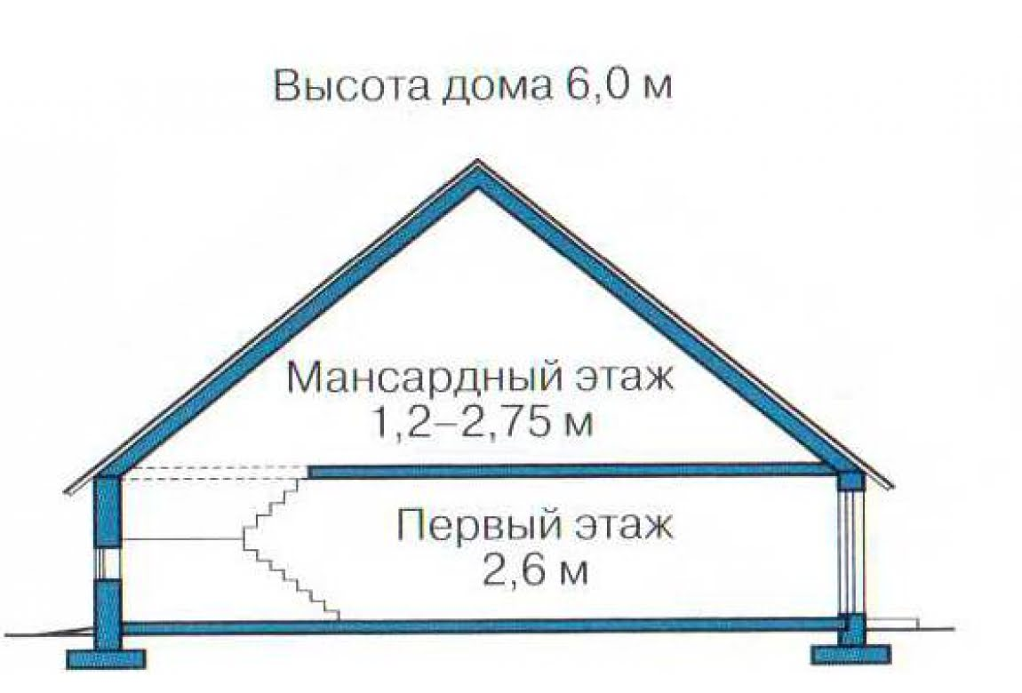 План N3 проекта гаража АСД-1437