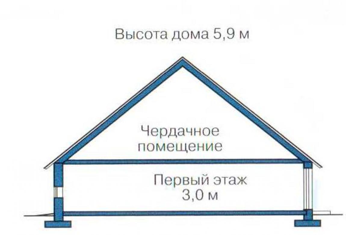 План N2 проекта дома из блоков АСД-1439