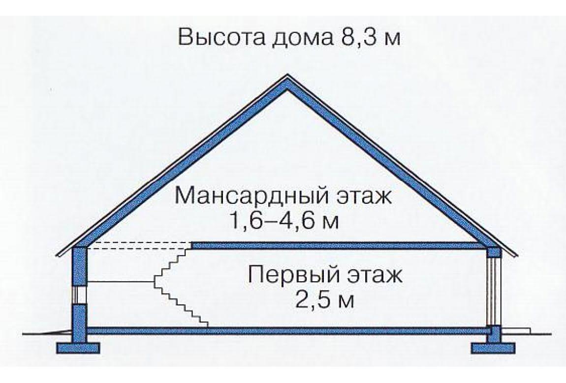 План N3 проекта дома из СИП-панелей АСД-1520