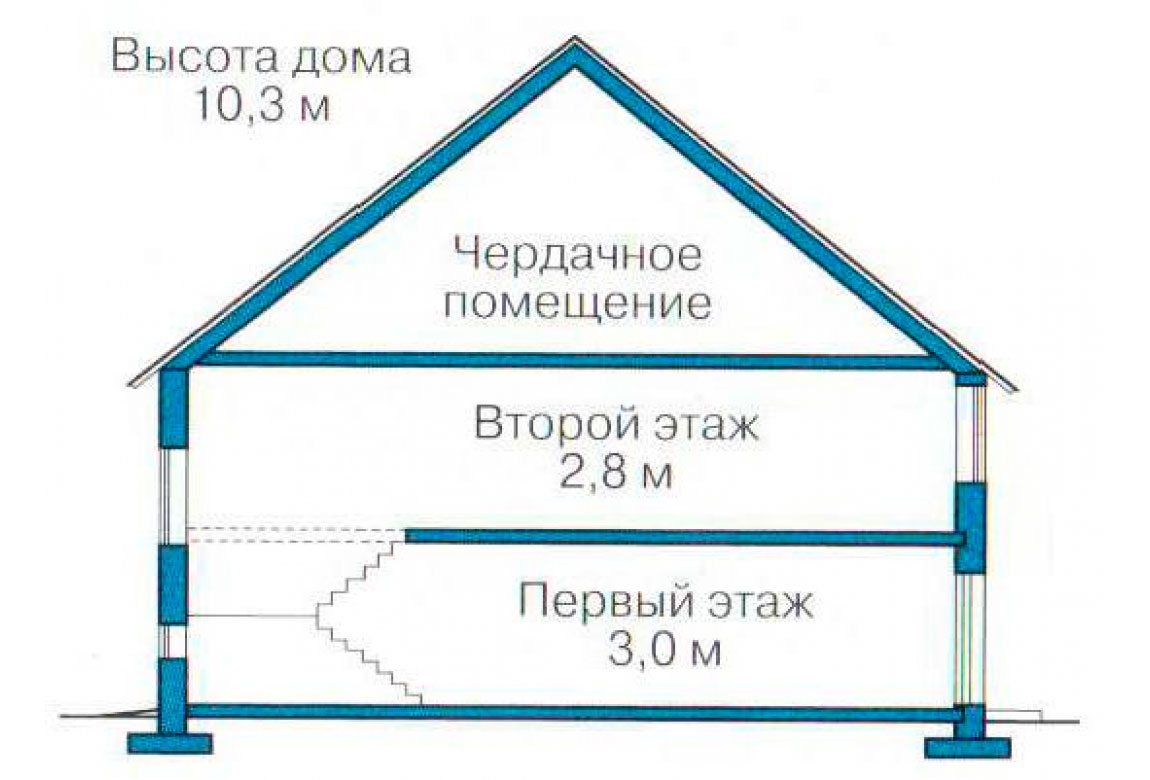 План N3 проекта кирпичного дома АСД-1055
