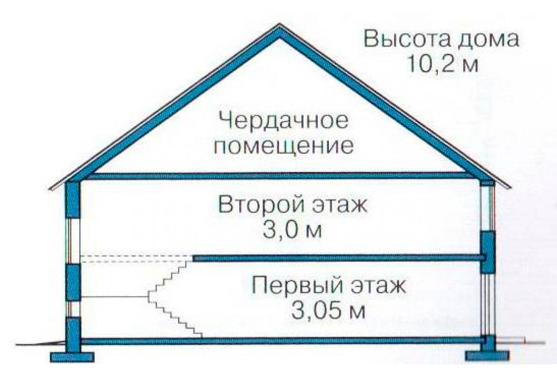 План N3 проекта кирпичного дома АСД-1058