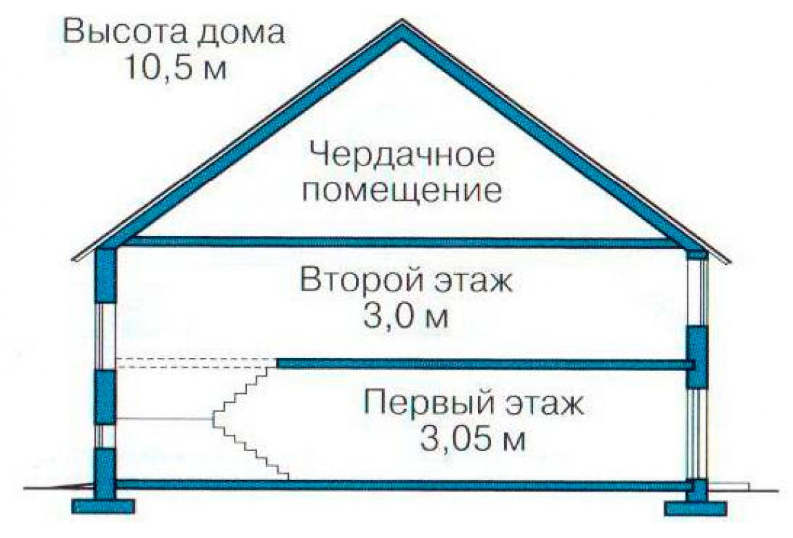 План N3 проекта кирпичного дома АСД-1059