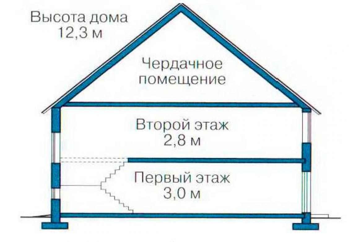 План N3 проекта кирпичного дома АСД-1063