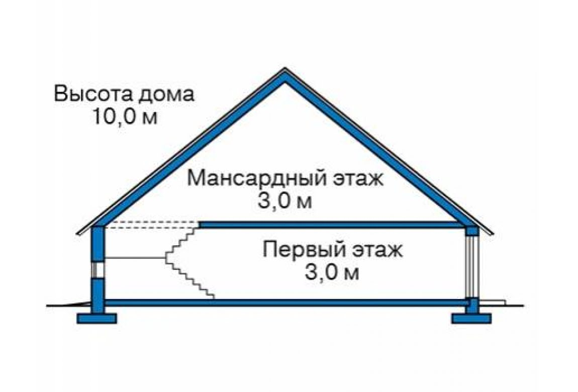 План N1 проекта дома из блоков АСД-1688