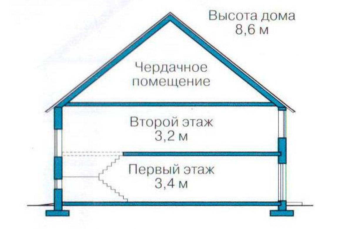 План N3 проекта кирпичного дома АСД-1071