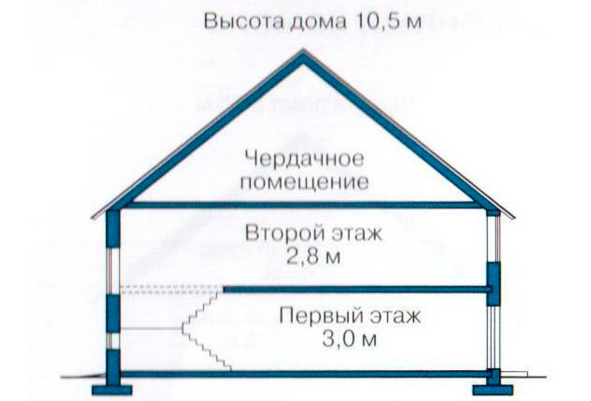 План N3 проекта кирпичного дома АСД-1072