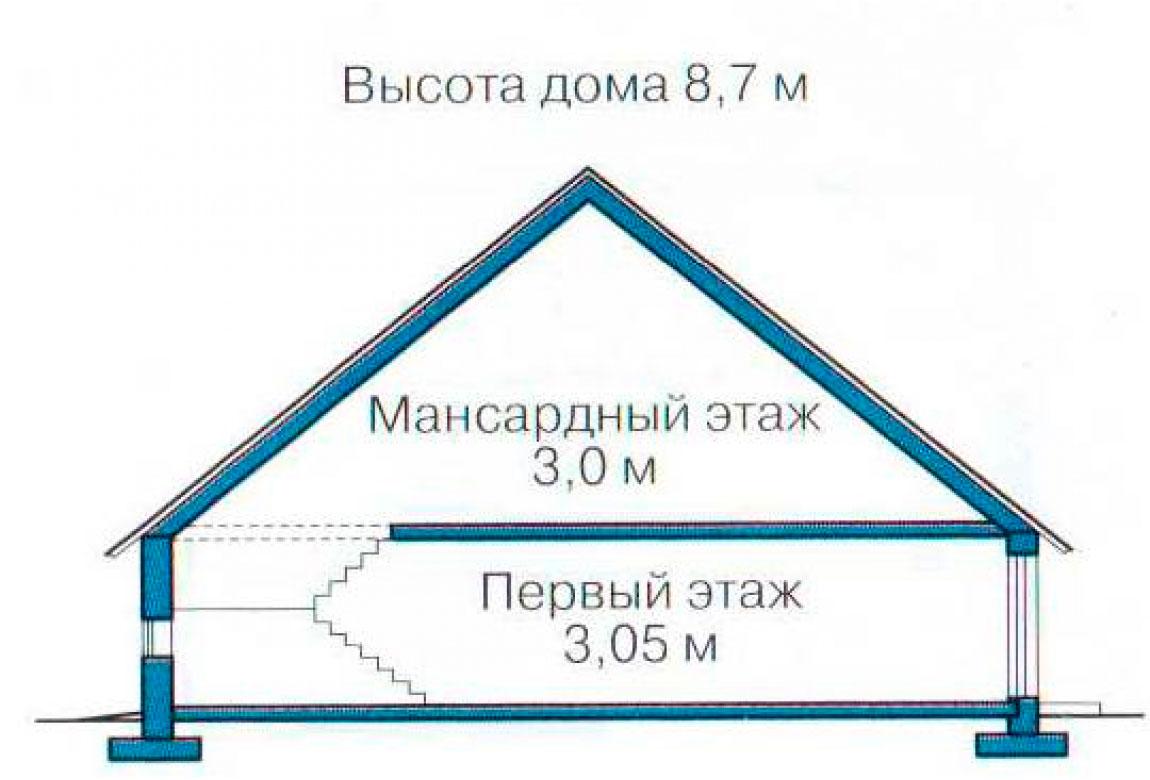 План N3 проекта кирпичного дома АСД-1075