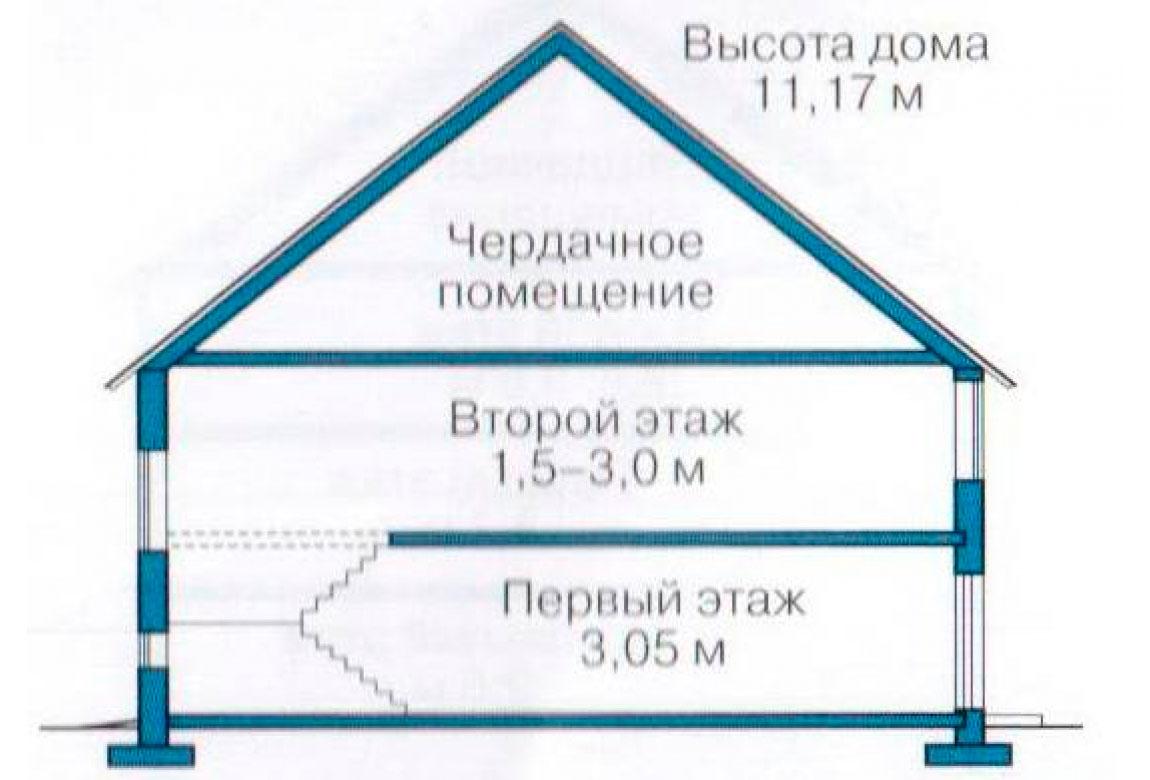План N3 проекта кирпичного дома АСД-1079